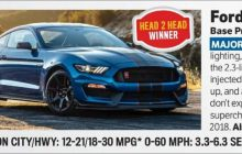 Leaked! 2019 Ford Mustang Shelby GT500 Has 680 HP?