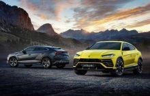 2019 Lamborghini Urus SUV Specs and Details