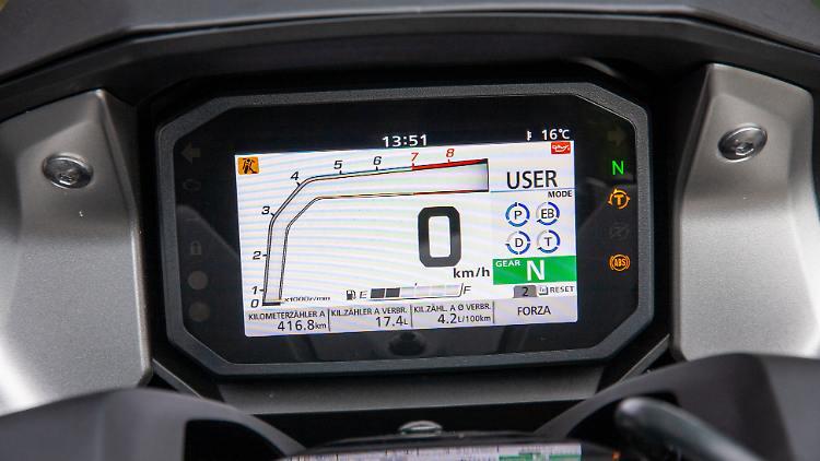 Honda Forza 750 - amazing luxury