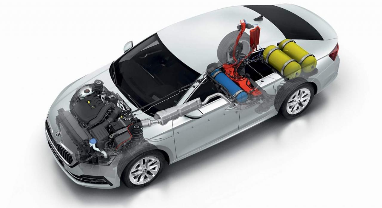 The Škoda Octavia Driving Mode Details Explanation